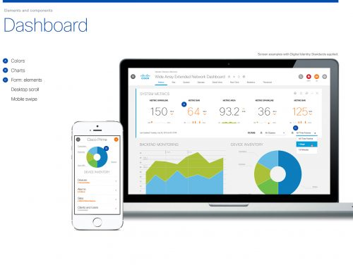 Cisco Dashboard UI Design