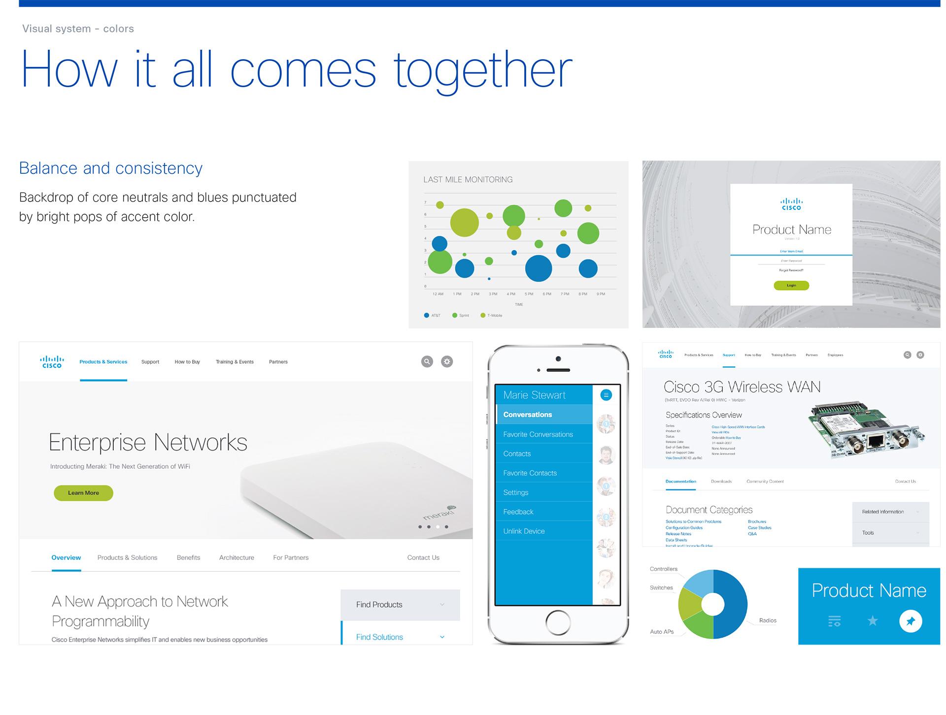 Cisco User Experience Design