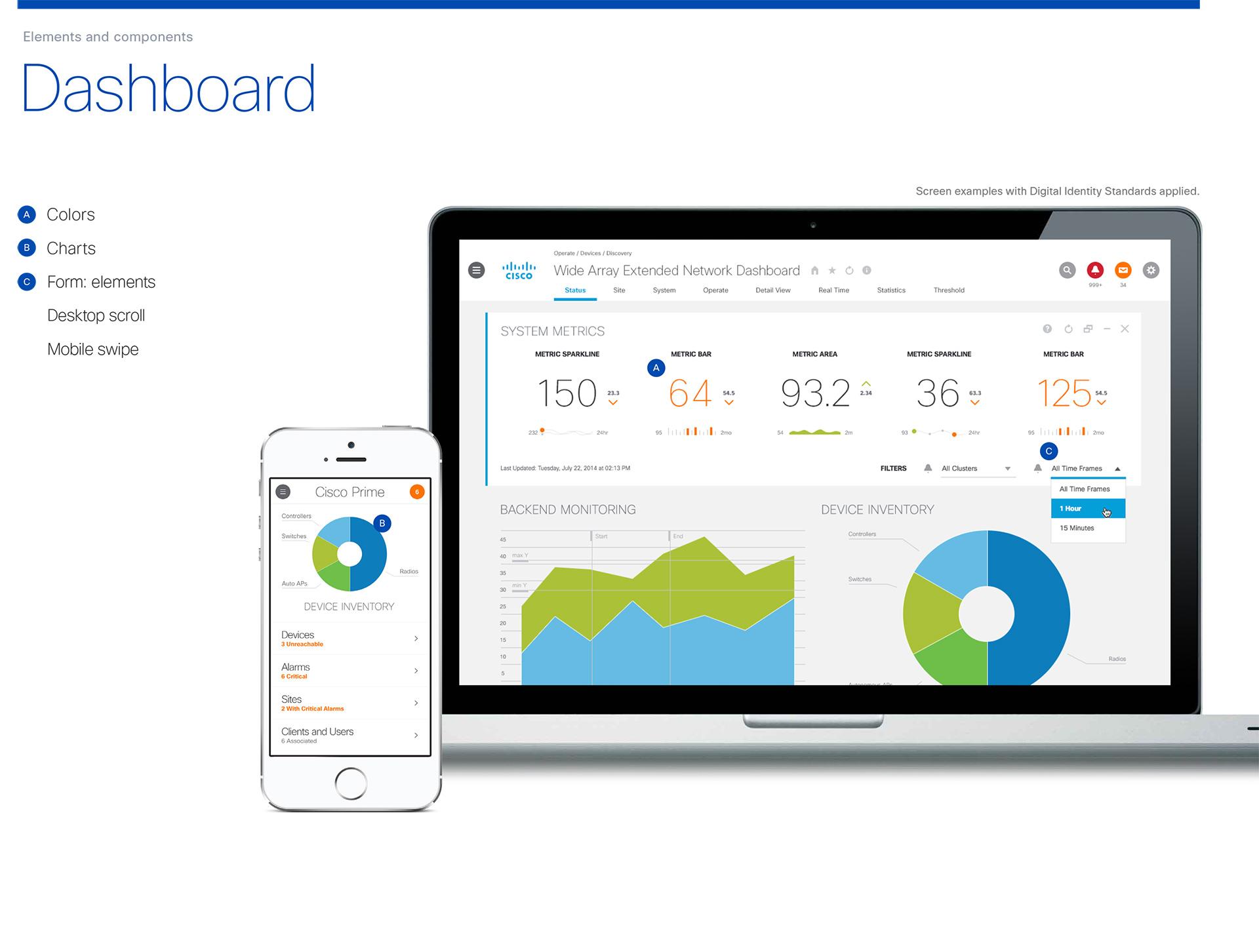 Cisco Dashboard UI Design